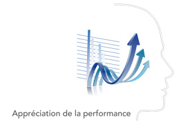 Appréciation de la performance